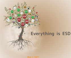 20141106ESD tree.png
