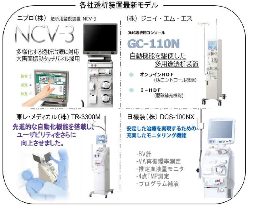 第3回透析装置最新モデル操作研修会 安定した治療をめざして透析装置の高度化・多様化に対応 近畿大学生物理工学部