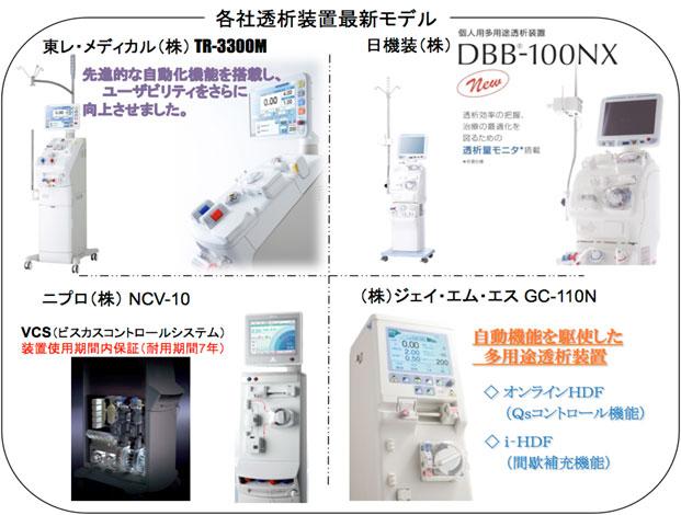 9/6(土)第1回透析装置最新モデル操作研修会開催