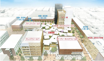 近畿大学東大阪キャンパス整備計画「超近大プロジェクト」始動!