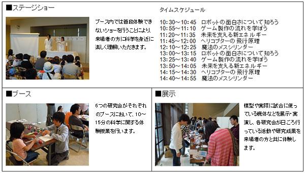 6/1(日)「近大科学祭2014~体験!!科学のふしぎ~」開催!近畿大学理工学部