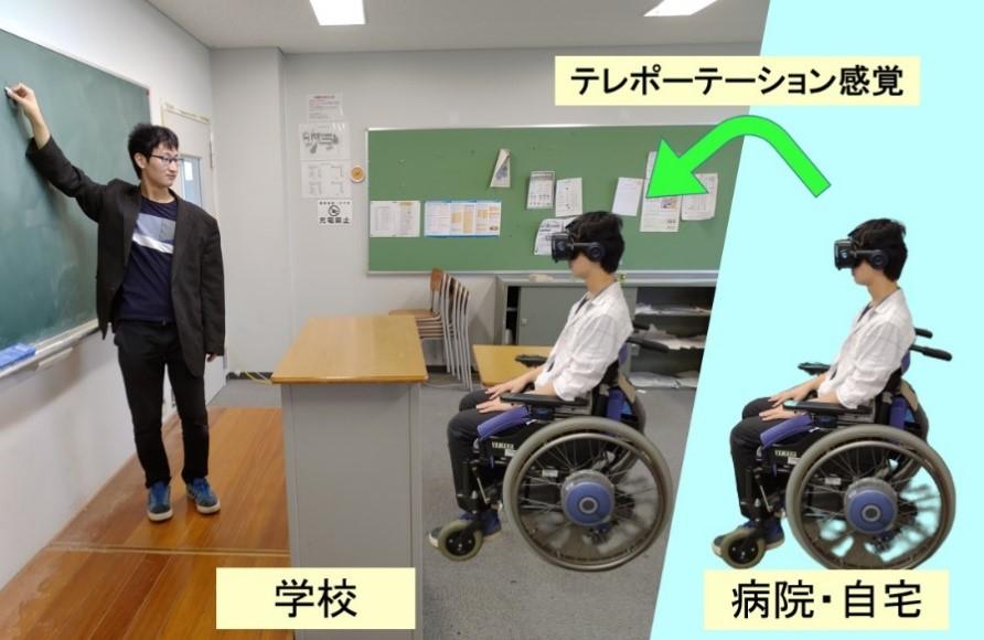 令和2年度第1回オープンキャンパス開催 体験イベント「VRによるテレポーテーション感覚体験」などを実施