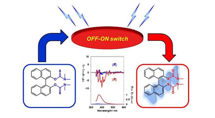 新しい円偏光発光(CPL)OFF-ONシステムの構築に成功