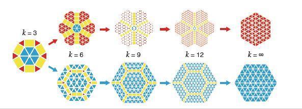 無数の「金属比準結晶」を構成する方法を発見 パターンが少ないと思われていた準結晶の構造に新たな可能性